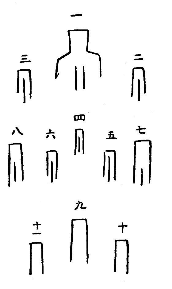 国開きの祭(神壇の図))