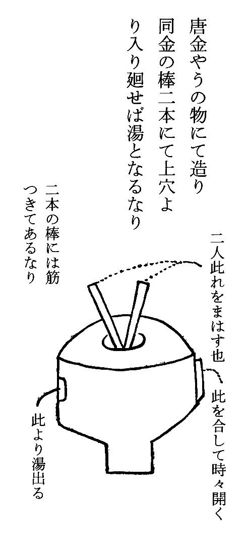 神仙界師の湯湧かす器