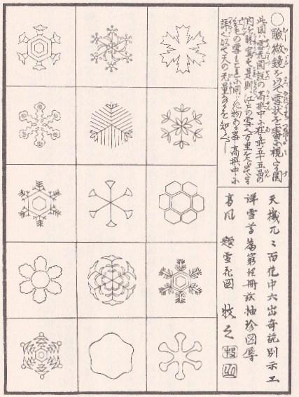 北越雪譜(挿絵2-1)
