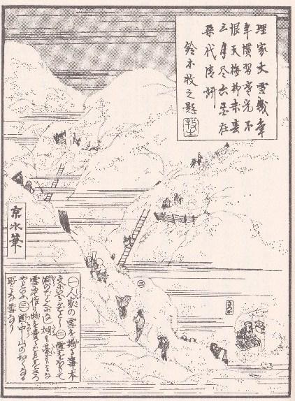 北越雪譜(挿絵3-2)