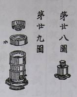 『舍密局必携』巻三附録撮形術第28・29図