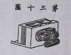 『舍密局必携』巻三附録撮形術第30図