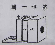 『舍密局必携』巻三附録撮形術第31図