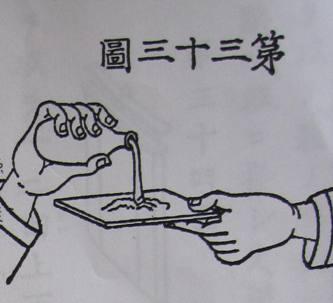 『舍密局必携』巻三附録撮形術第33図