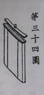 『舍密局必携』巻三附録撮形術第34図