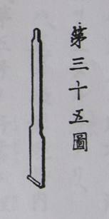 『舍密局必携』巻三附録撮形術第35図