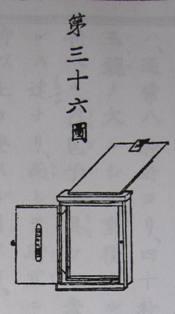 『舍密局必携』巻三附録撮形術第36図