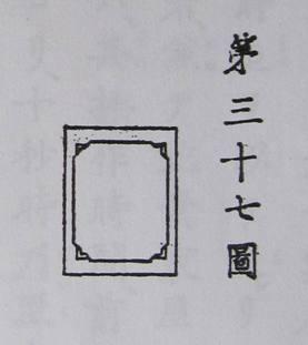 『舍密局必携』巻三附録撮形術第37図